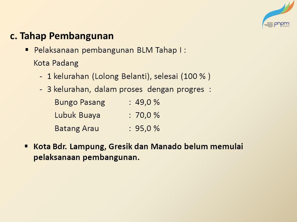 c. Tahap Pembangunan  Pelaksanaan pembangunan BLM Tahap I : Kota Padang -1 kelurahan (Lolong Belanti), selesai (100 % ) -3 kelurahan, dalam proses de