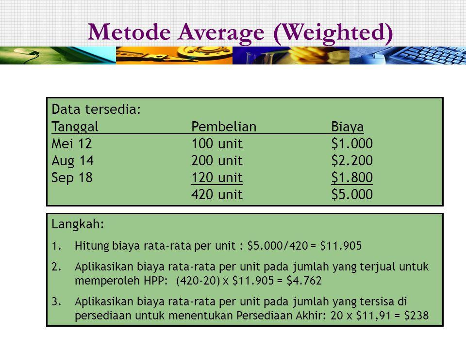 Data tersedia: Tanggal PembelianBiaya Mei 12100 unit$1.000 Aug 14200 unit$2.200 Sep 18120 unit$1.800 420 unit$5.000 Langkah: 1.Hitung biaya rata-rata per unit : $5.000/420 = $11.905 2.Aplikasikan biaya rata-rata per unit pada jumlah yang terjual untuk memperoleh HPP: (420-20) x $11.905 = $4.762 3.Aplikasikan biaya rata-rata per unit pada jumlah yang tersisa di persediaan untuk menentukan Persediaan Akhir: 20 x $11,91 = $238 Metode Average (Weighted)
