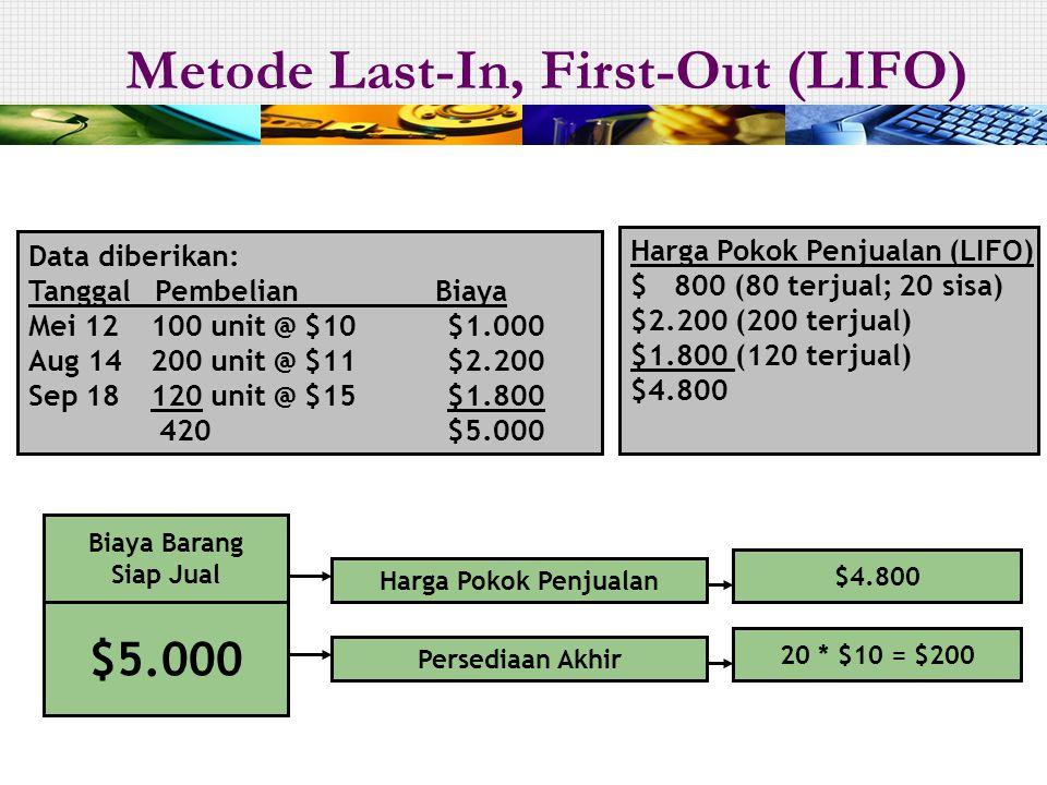 Harga Pokok Penjualan $4.80020 * $10 = $200 Persediaan Akhir $5.000 Biaya Barang Siap Jual Harga Pokok Penjualan (LIFO) $ 800 (80 terjual; 20 sisa) $2