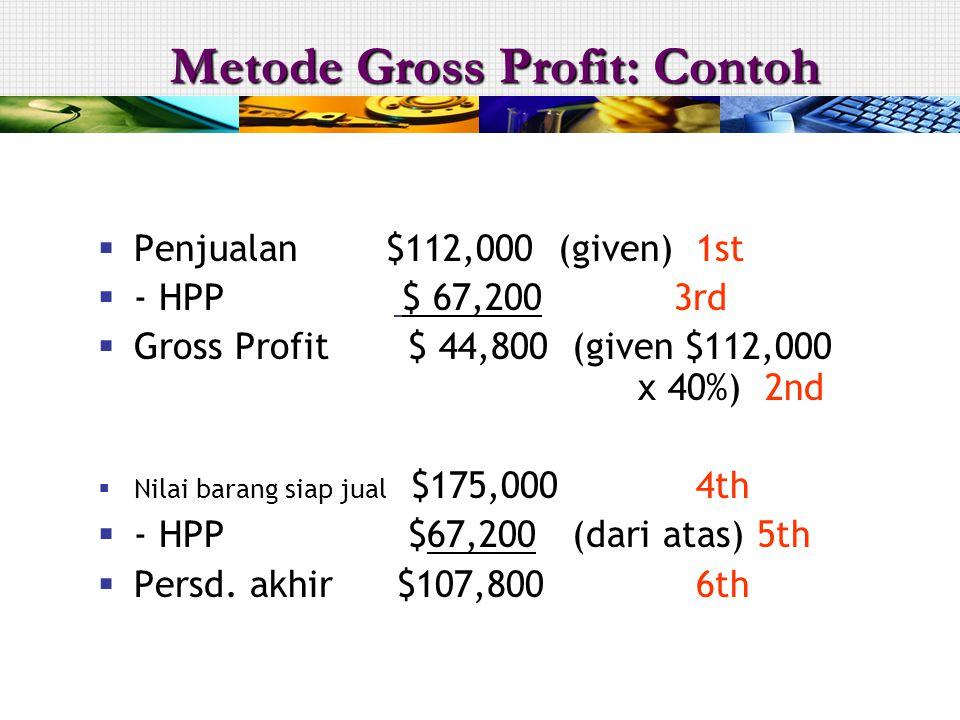  Penjualan $112,000 (given) 1st  - HPP $ 67,200 3rd  Gross Profit $ 44,800 (given $112,000 x 40%) 2nd  Nilai barang siap jual $175,000 4th  - HPP
