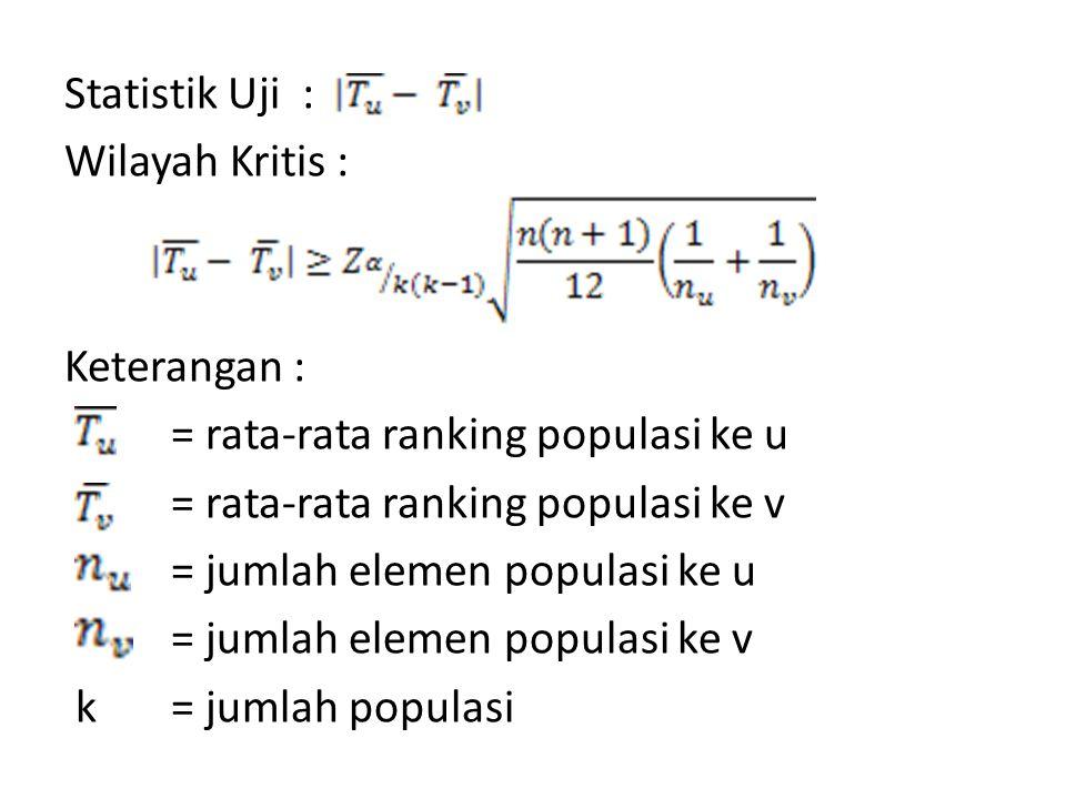 Statistik Uji : Wilayah Kritis : Keterangan : = rata-rata ranking populasi ke u = rata-rata ranking populasi ke v = jumlah elemen populasi ke u = juml