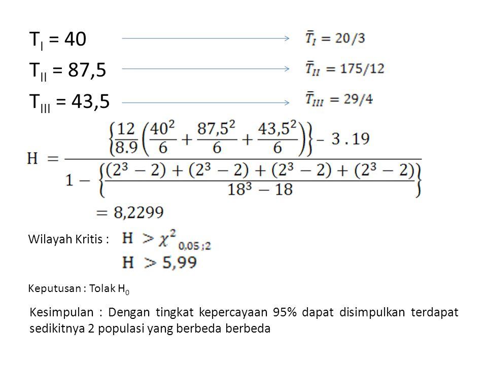 T I = 40 T II = 87,5 T III = 43,5 Kesimpulan : Dengan tingkat kepercayaan 95% dapat disimpulkan terdapat sedikitnya 2 populasi yang berbeda berbeda Wi
