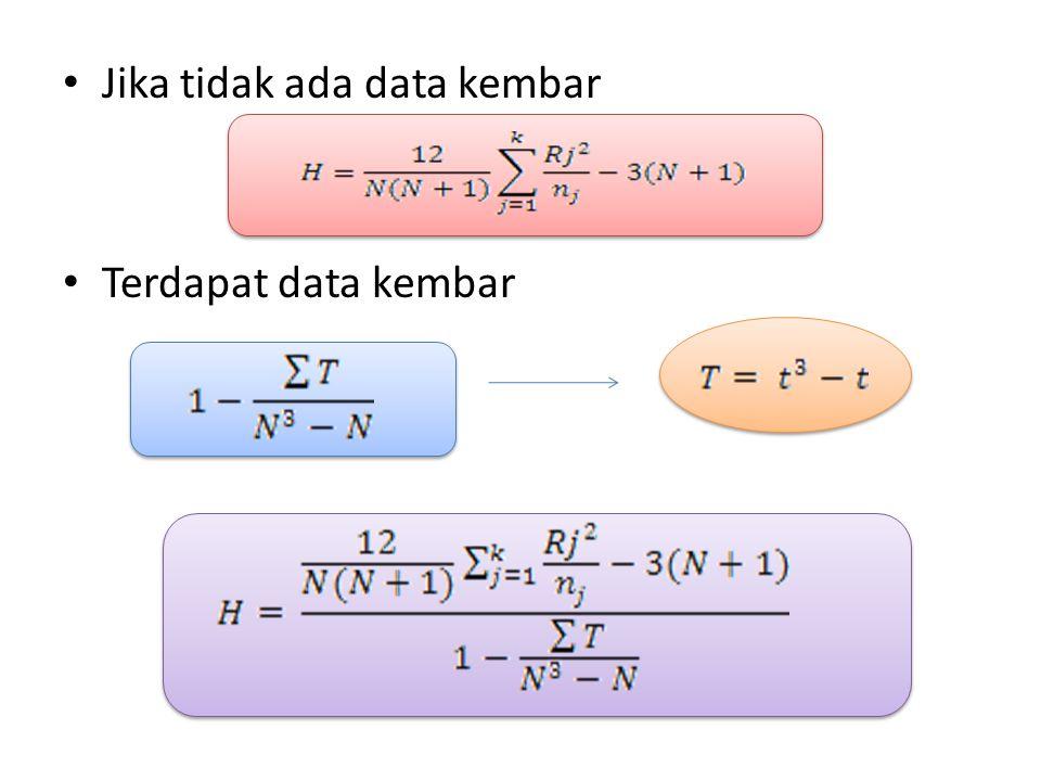 Jika tidak ada data kembar Terdapat data kembar