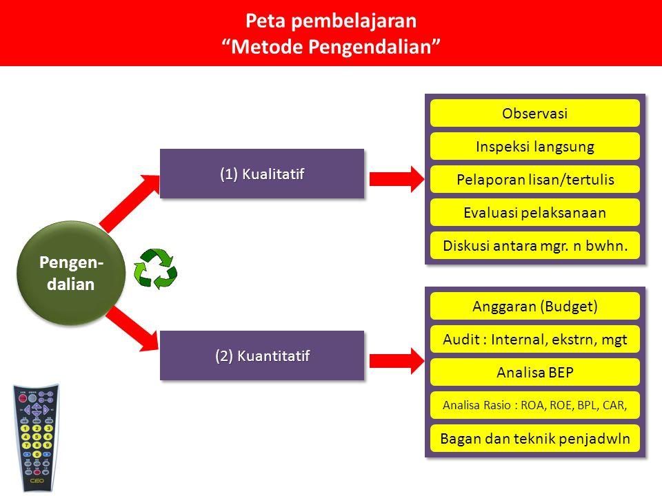 Peta pembelajaran Metode Pengendalian Pengen- dalian (1) Kualitatif Observasi Inspeksi langsung Pelaporan lisan/tertulis Evaluasi pelaksanaan (2) Kuantitatif Diskusi antara mgr.