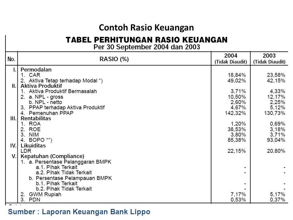 Contoh Rasio Keuangan Sumber : Laporan Keuangan Bank Lippo