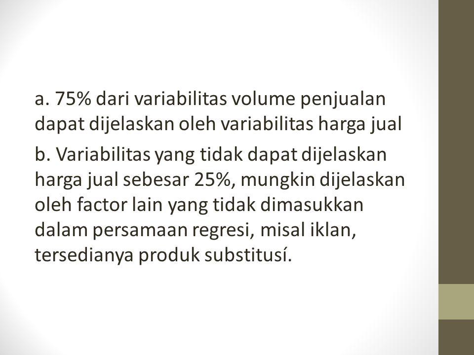 a. 75% dari variabilitas volume penjualan dapat dijelaskan oleh variabilitas harga jual b. Variabilitas yang tidak dapat dijelaskan harga jual sebesar