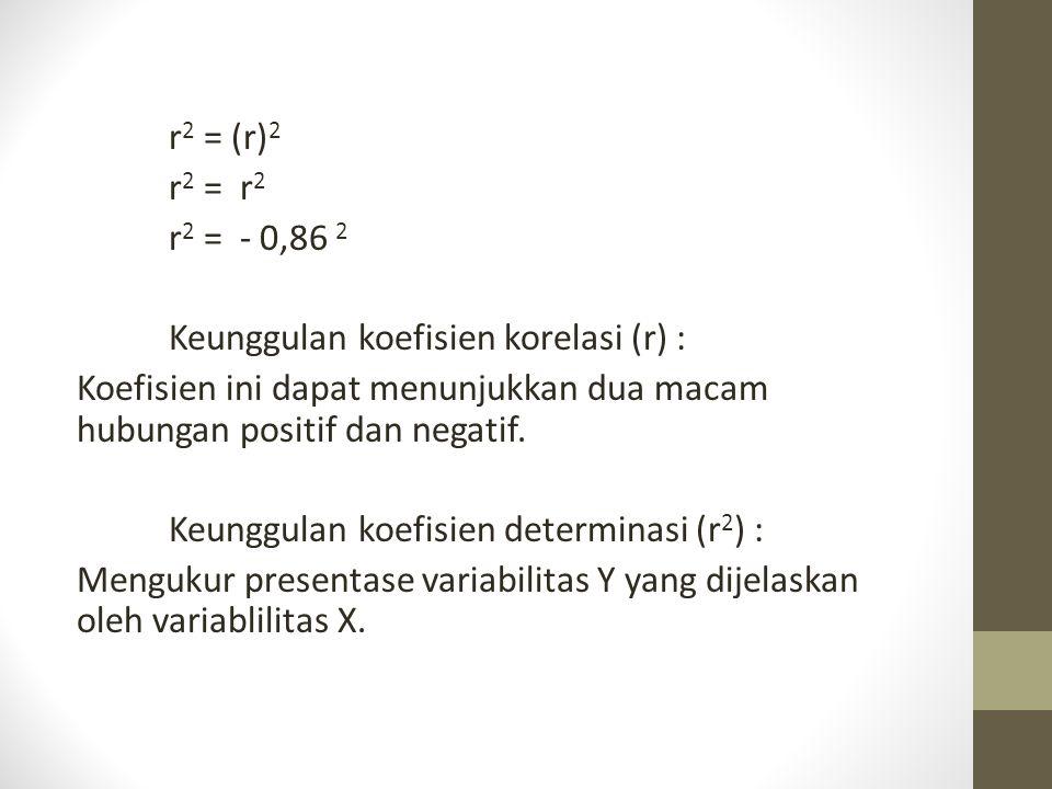 r 2 = (r) 2 r 2 = r 2 r 2 = - 0,86 2 Keunggulan koefisien korelasi (r) : Koefisien ini dapat menunjukkan dua macam hubungan positif dan negatif. Keung