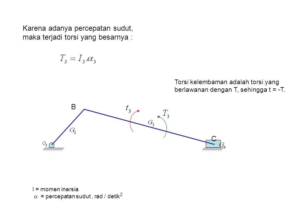 B C Karena adanya percepatan sudut, maka terjadi torsi yang besarnya : I = momen inersia  = percepatan sudut, rad / detik Torsi kelembaman adalah torsi yang berlawanan dengan T, sehingga t = -T.
