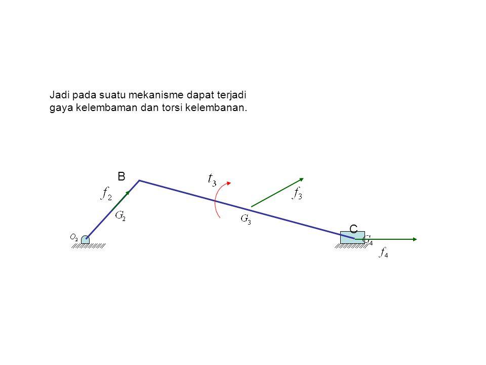 B C Jadi pada suatu mekanisme dapat terjadi gaya kelembaman dan torsi kelembanan.