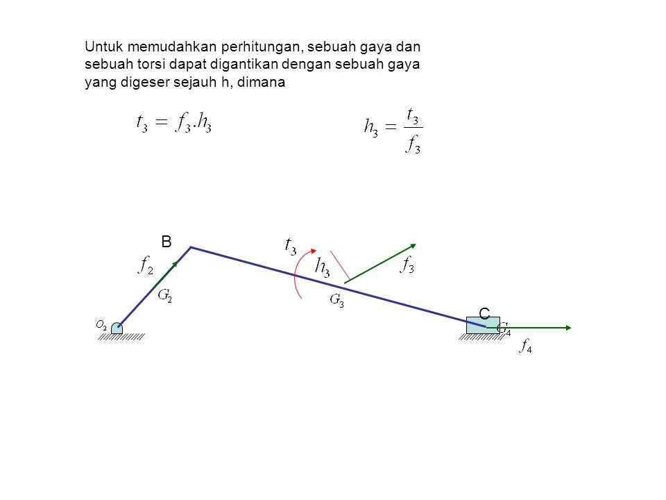 B C Untuk memudahkan perhitungan, sebuah gaya dan sebuah torsi dapat digantikan dengan sebuah gaya yang digeser sejauh h, dimana