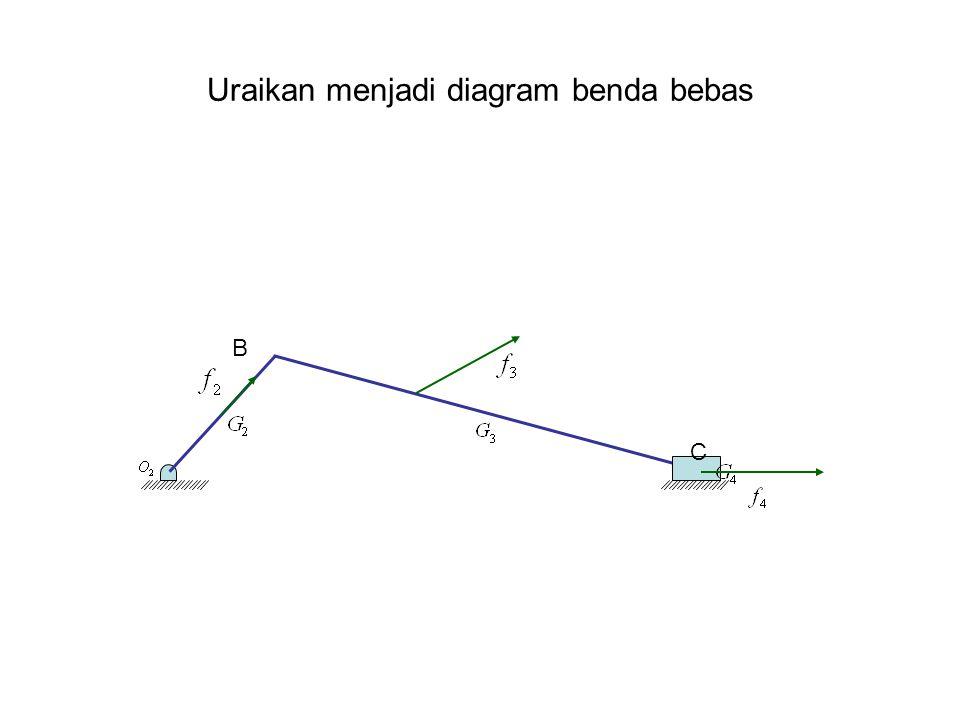 Uraikan menjadi diagram benda bebas B C