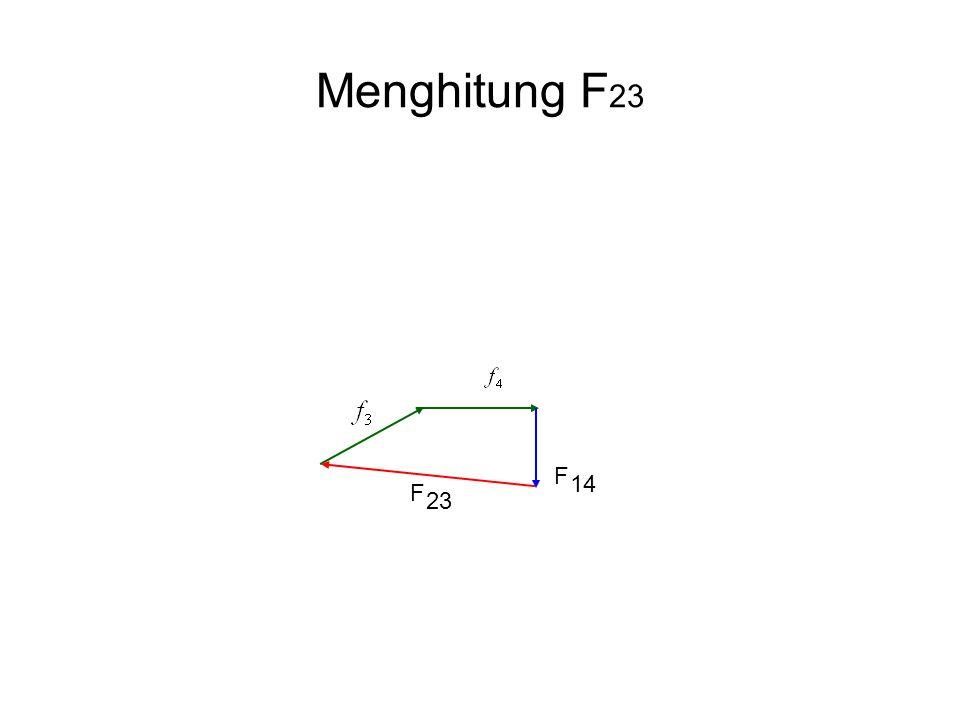 Menghitung F 23 F 14 F 23