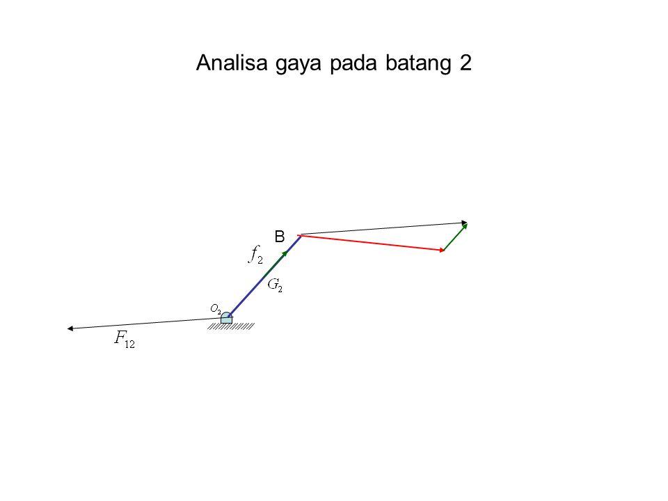 Analisa gaya pada batang 2 B