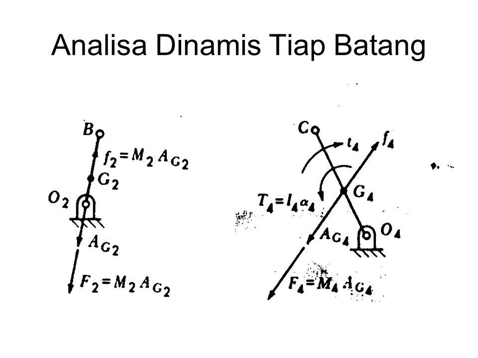 Analisa Dinamis Tiap Batang