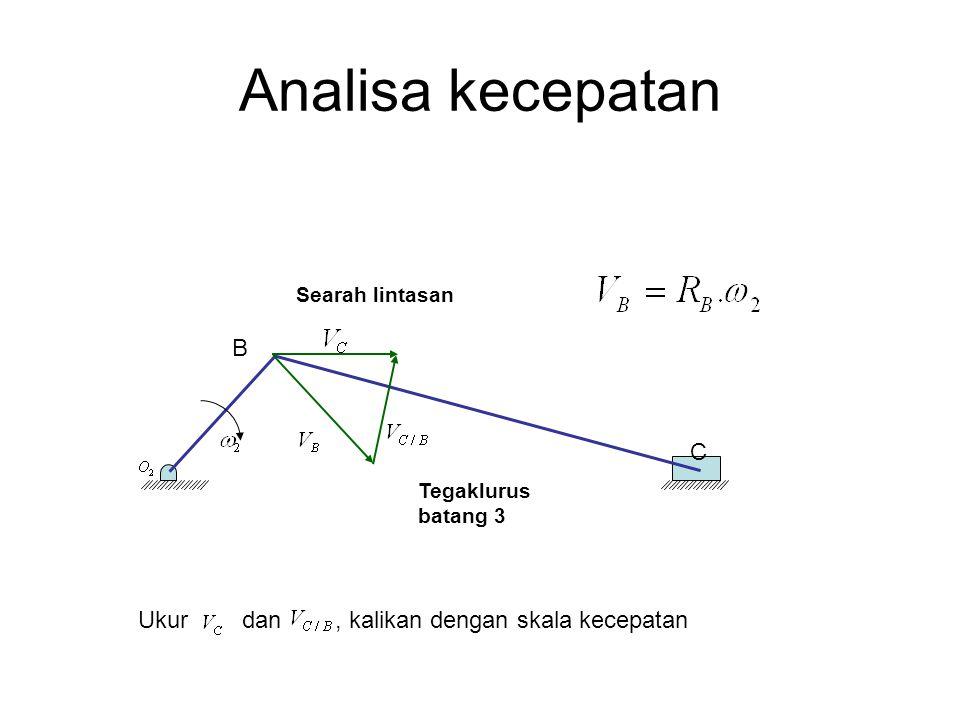 Analisa kecepatan B C Searah lintasan Tegaklurus batang 3 Ukur dan, kalikan dengan skala kecepatan