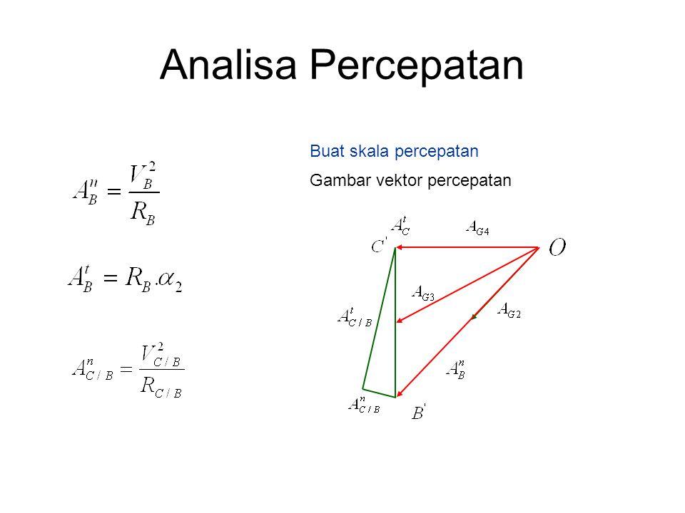 Analisa Percepatan Gambar vektor percepatan Buat skala percepatan