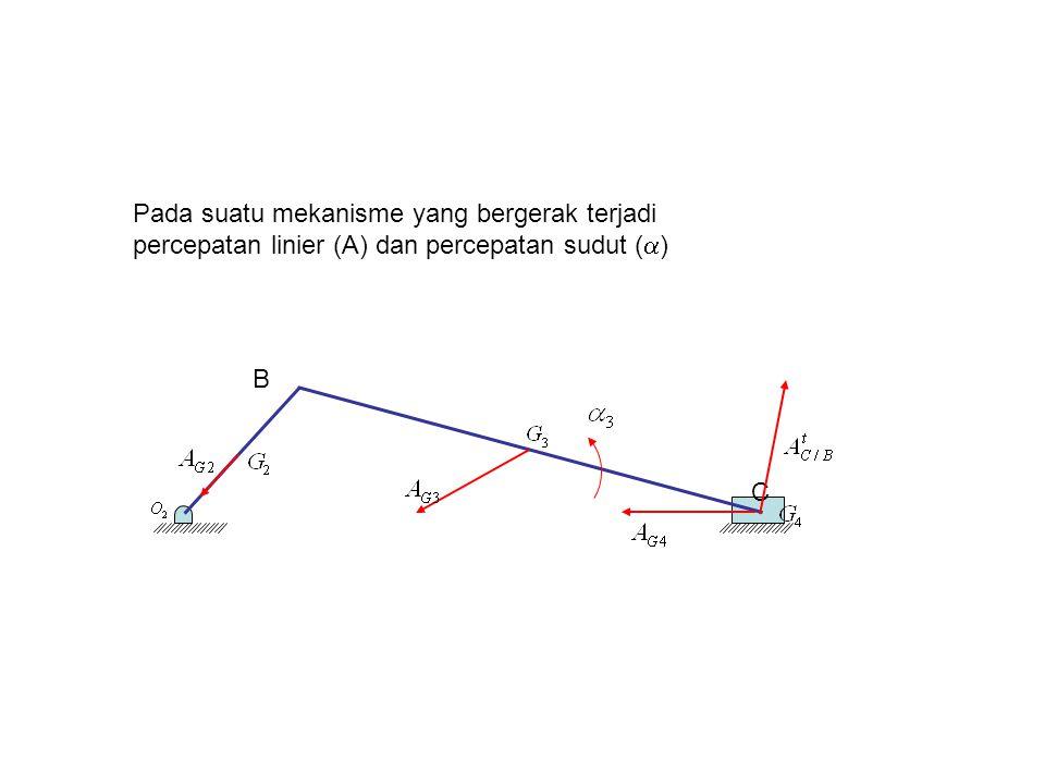 B C Pada suatu mekanisme yang bergerak terjadi percepatan linier (A) dan percepatan sudut (  )