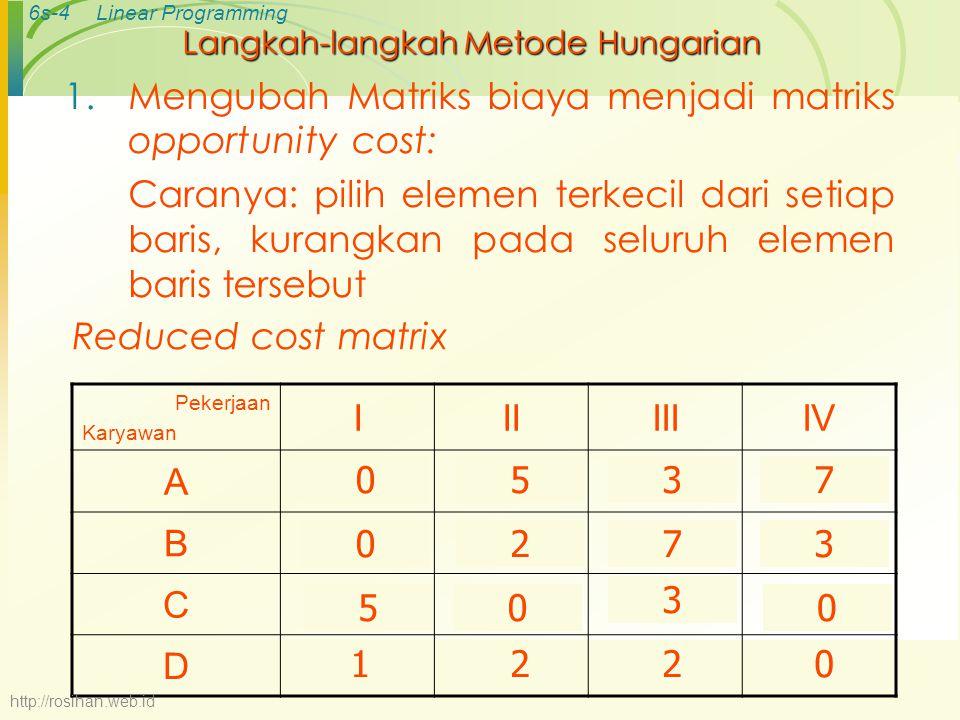 6s-4Linear Programming Langkah-langkah Metode Hungarian 1.Mengubah Matriks biaya menjadi matriks opportunity cost: Caranya: pilih elemen terkecil dari setiap baris, kurangkan pada seluruh elemen baris tersebut Pekerjaan Karyawan IIIIIIIV ARp 15Rp 20Rp 18Rp 22 B14162117 C25202320 D1718 16 Reduced cost matrix 5370 273 5 3 122 0 0 0 0 http://rosihan.web.id