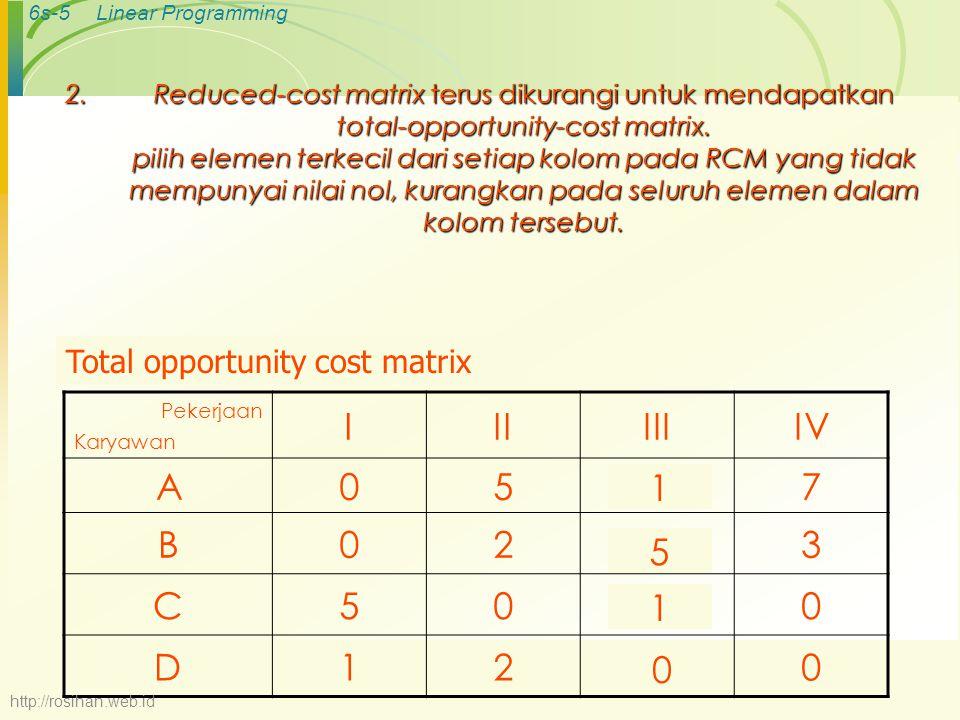 6s-4Linear Programming Langkah-langkah Metode Hungarian 1.Mengubah Matriks biaya menjadi matriks opportunity cost: Caranya: pilih elemen terkecil dari