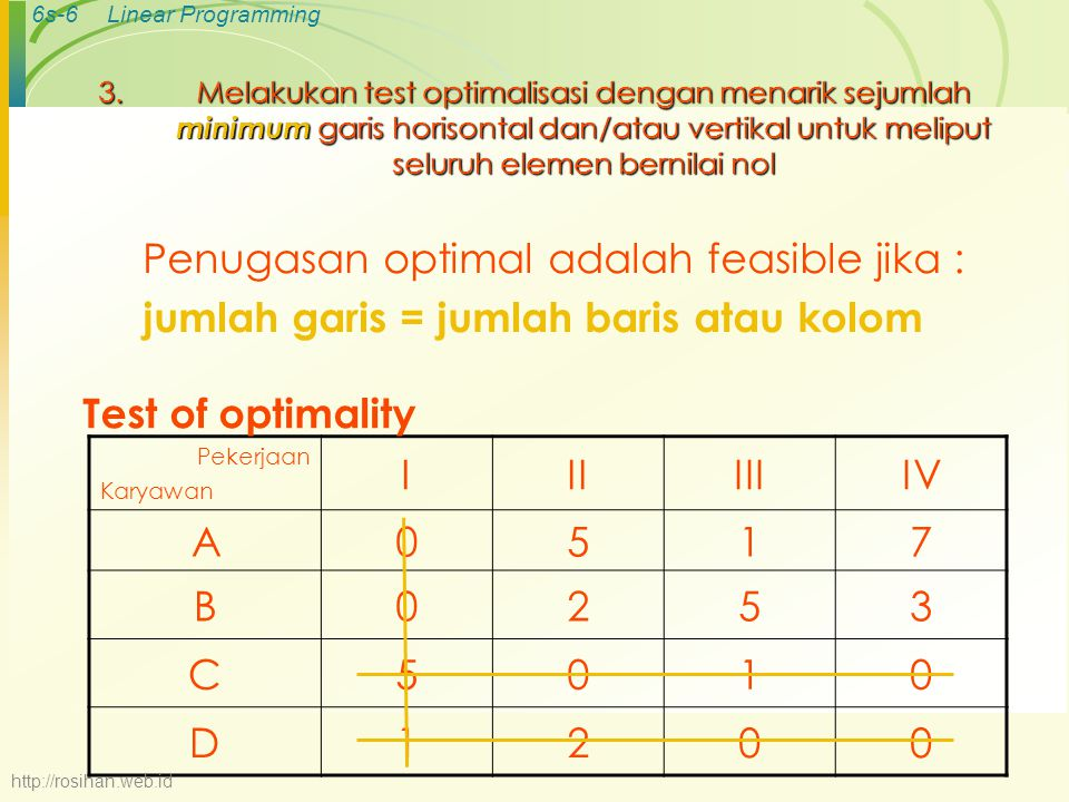 6s-5Linear Programming Reduced cost matrix 2.Reduced-cost matrix terus dikurangi untuk mendapatkan total-opportunity-cost matrix.