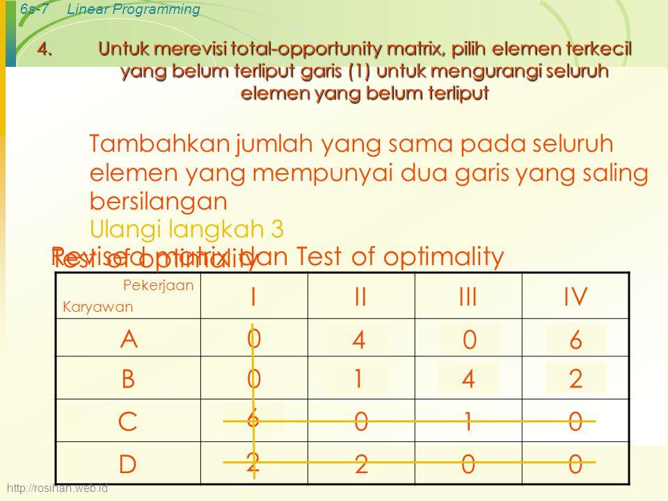 6s-7Linear Programming 4.Untuk merevisi total-opportunity matrix, pilih elemen terkecil yang belum terliput garis (1) untuk mengurangi seluruh elemen yang belum terliput Tambahkan jumlah yang sama pada seluruh elemen yang mempunyai dua garis yang saling bersilangan Pekerjaan Karyawan IIIIIIIV A0517 B0253 C5010 D1200 Test of optimality 046 142 6 2 Revised matrix dan Test of optimality Ulangi langkah 3 http://rosihan.web.id