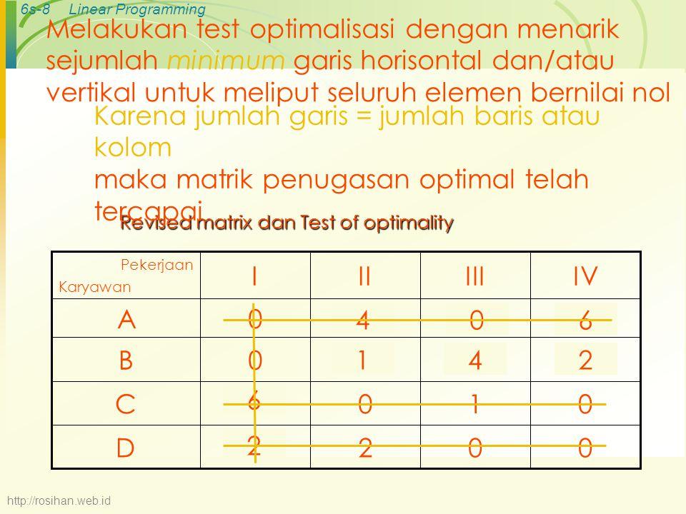 6s-8Linear Programming Revised matrix dan Test of optimality 0021D 0105C 3520B 7150A IVIIIIII Pekerjaan Karyawan 046 142 6 2 Karena jumlah garis = jumlah baris atau kolom maka matrik penugasan optimal telah tercapai Melakukan test optimalisasi dengan menarik sejumlah minimum garis horisontal dan/atau vertikal untuk meliput seluruh elemen bernilai nol http://rosihan.web.id