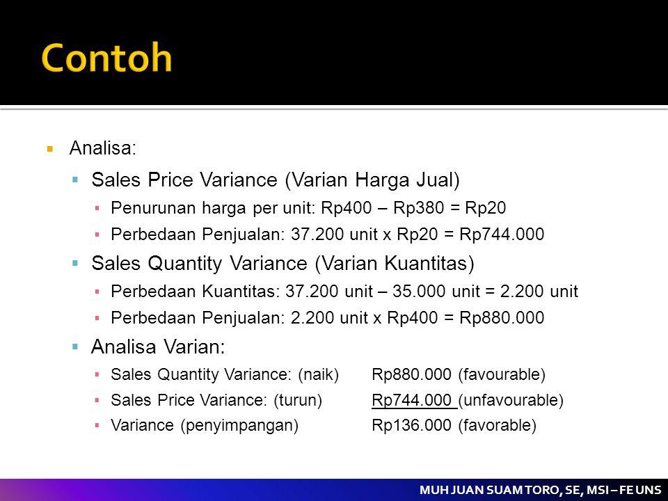 MUH JUAN SUAM TORO, SE, MSI – FE UNS  Analisa:  Sales Price Variance (Varian Harga Jual) ▪Penurunan harga per unit: Rp400 – Rp380 = Rp20 ▪Perbedaan