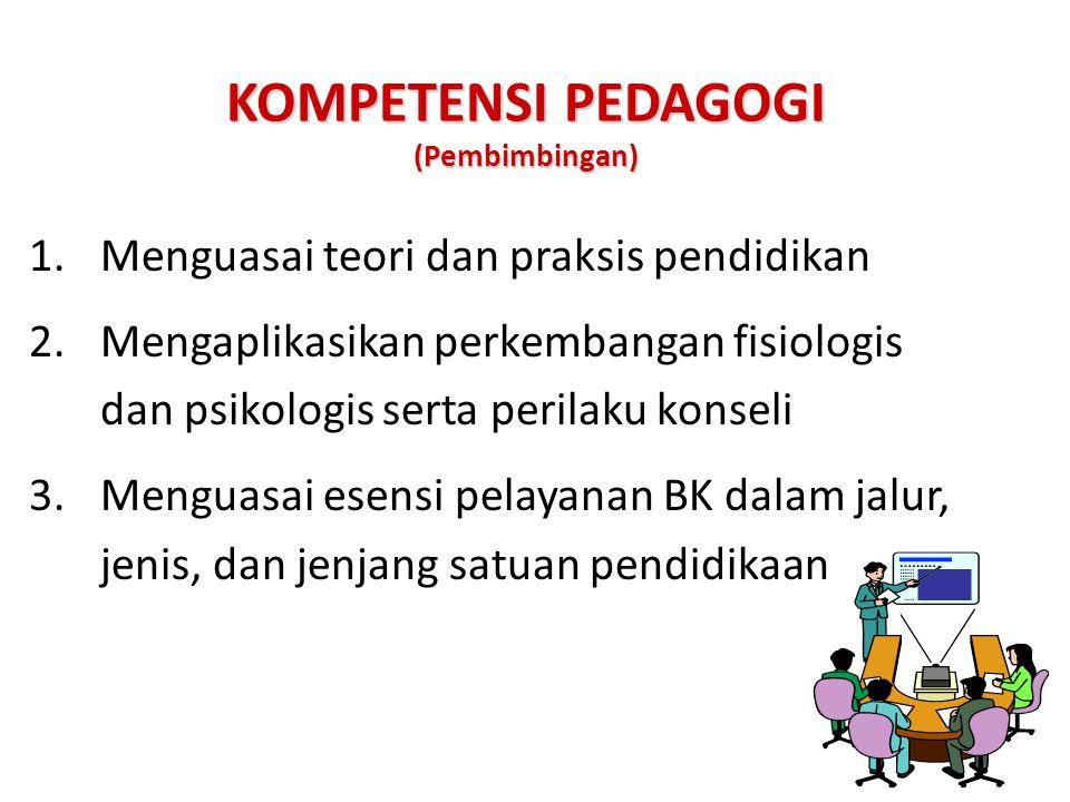 KOMPETENSI PEDAGOGI (Pembimbingan) 1.Menguasai teori dan praksis pendidikan 2.Mengaplikasikan perkembangan fisiologis dan psikologis serta perilaku konseli 3.Menguasai esensi pelayanan BK dalam jalur, jenis, dan jenjang satuan pendidikaan