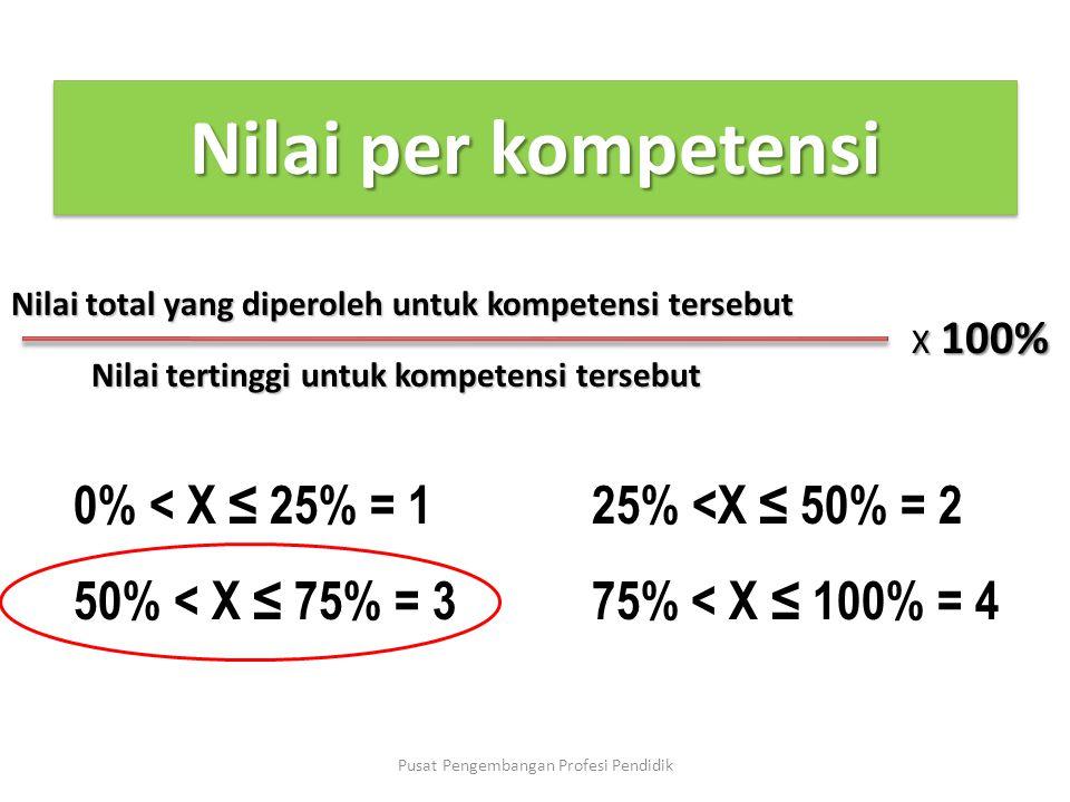 Nilai per kompetensi Nilai total yang diperoleh untuk kompetensi tersebut Nilai tertinggi untuk kompetensi tersebut X 100% 0% < X ≤ 25% = 1 25% <X ≤ 50% = 2 50% < X ≤ 75% = 3 75% < X ≤ 100% = 4 Pusat Pengembangan Profesi Pendidik