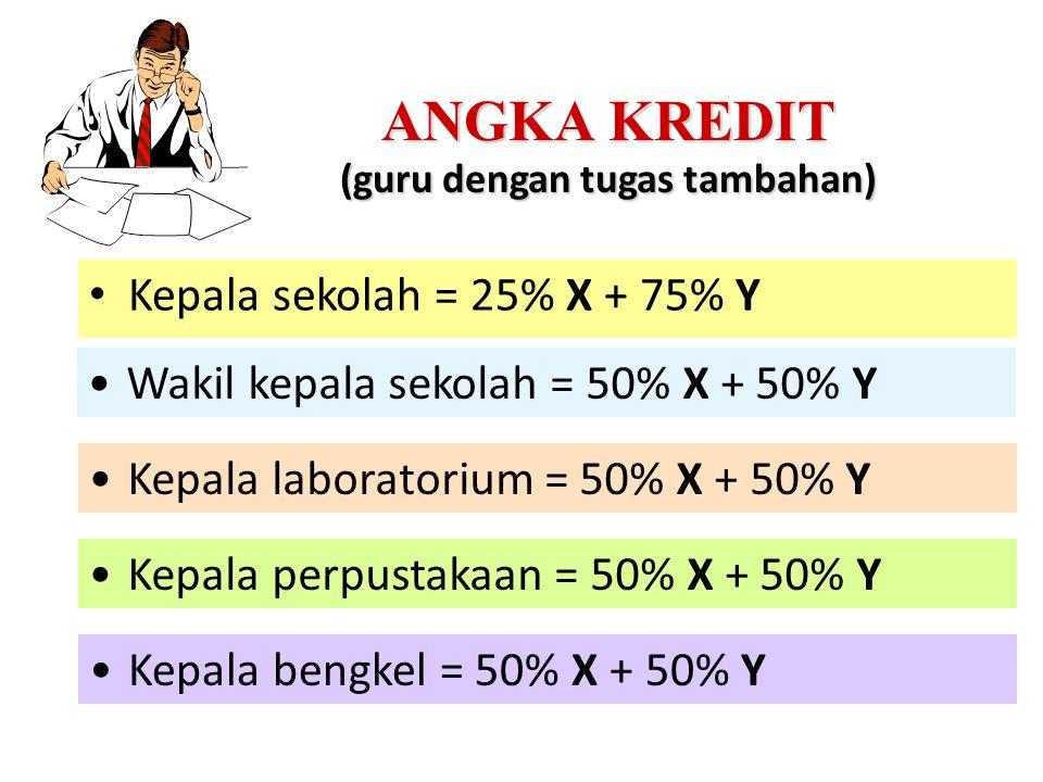 Kepala bengkel = 50% X + 50% Y Kepala perpustakaan = 50% X + 50% Y Kepala laboratorium = 50% X + 50% Y Wakil kepala sekolah = 50% X + 50% Y ANGKA KREDIT (guru dengan tugas tambahan) Kepala sekolah = 25% X + 75% Y