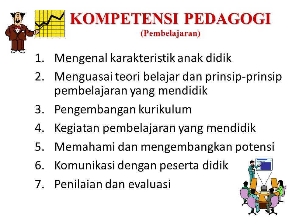 KOMPETENSI PEDAGOGI (Pembelajaran) 1.Mengenal karakteristik anak didik 2.Menguasai teori belajar dan prinsip-prinsip pembelajaran yang mendidik 3.Pengembangan kurikulum 4.Kegiatan pembelajaran yang mendidik 5.Memahami dan mengembangkan potensi 6.Komunikasi dengan peserta didik 7.Penilaian dan evaluasi