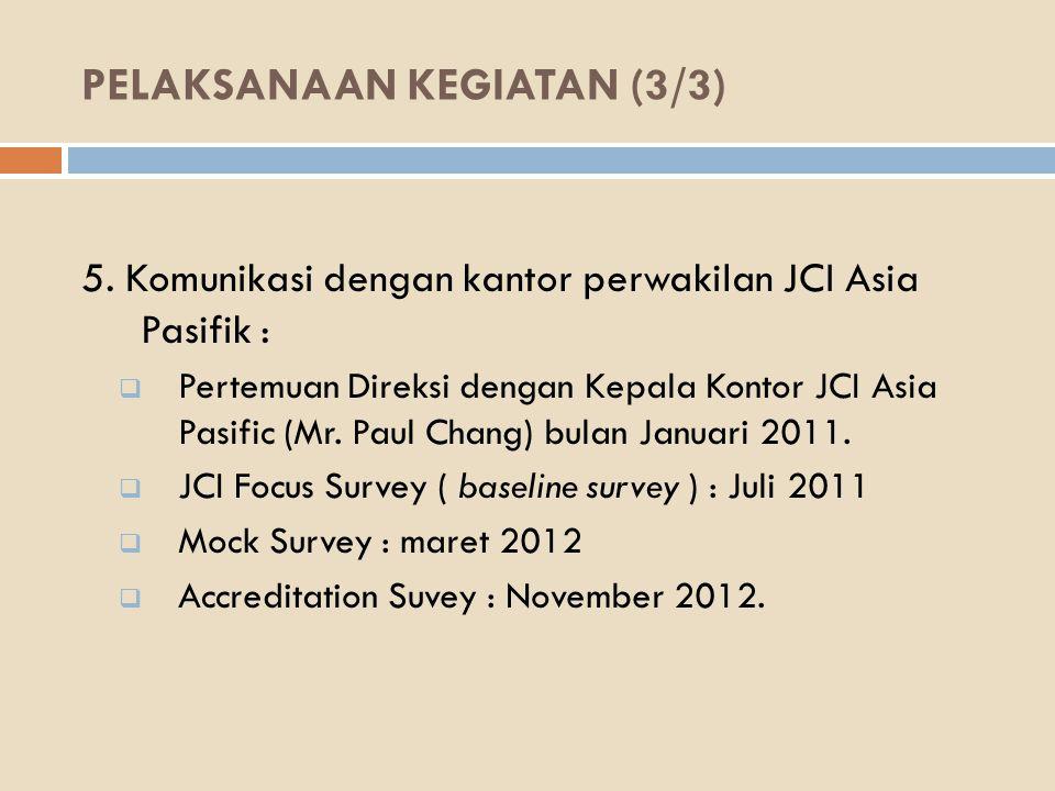 PELAKSANAAN KEGIATAN (3/3) 5. Komunikasi dengan kantor perwakilan JCI Asia Pasifik :  Pertemuan Direksi dengan Kepala Kontor JCI Asia Pasific (Mr. Pa