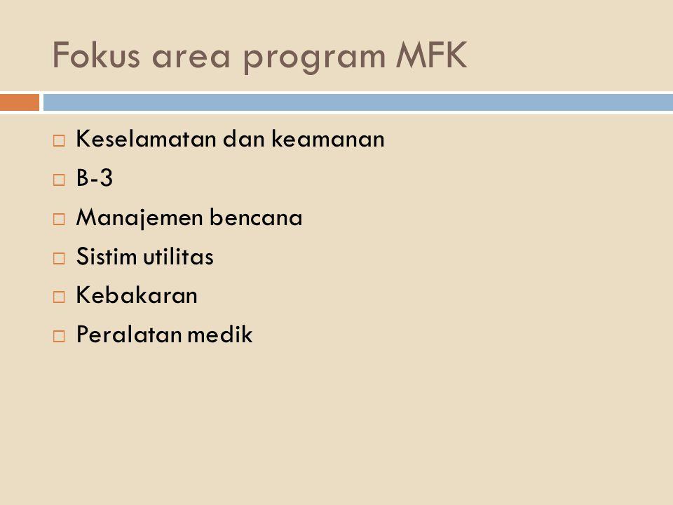 Fokus area program MFK  Keselamatan dan keamanan  B-3  Manajemen bencana  Sistim utilitas  Kebakaran  Peralatan medik