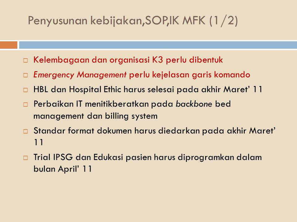 Penyusunan kebijakan,SOP,IK MFK (1/2)  Kelembagaan dan organisasi K3 perlu dibentuk  Emergency Management perlu kejelasan garis komando  HBL dan Ho