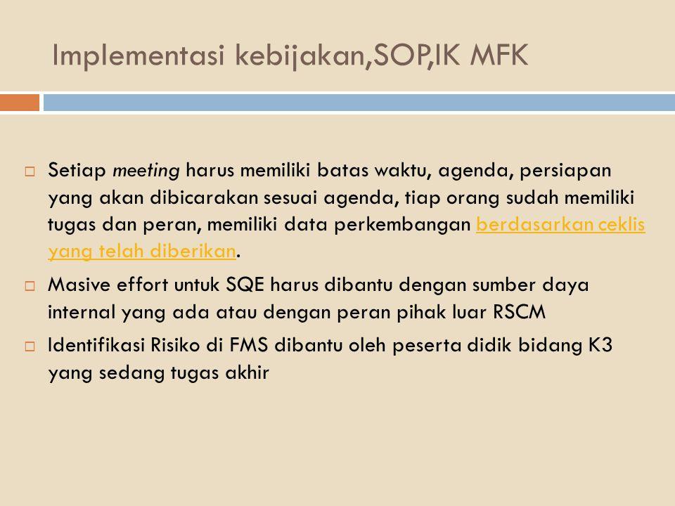 Implementasi kebijakan,SOP,IK MFK  Setiap meeting harus memiliki batas waktu, agenda, persiapan yang akan dibicarakan sesuai agenda, tiap orang sudah