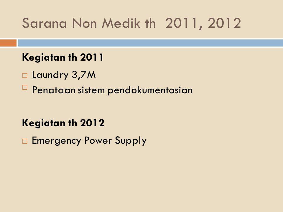 Sarana Non Medik th 2011, 2012 Kegiatan th 2011  Laundry 3,7M Penataan sistem pendokumentasian Kegiatan th 2012  Emergency Power Supply