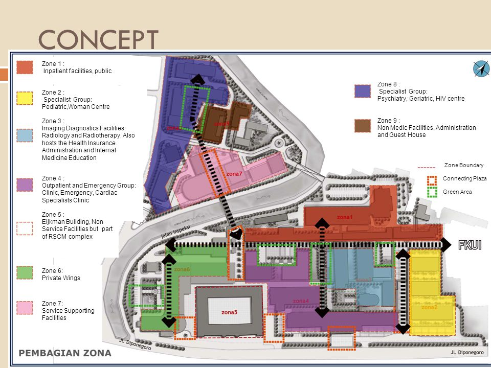 CONCEPT Zone 1 : Inpatient facilities, public Zone 2 : Specialist Group: Pediatric,Woman Centre Zone 9 : Non Medic Facilities, Administration and Guest House Zone 4 : Outpatient and Emergency Group: Clinic, Emergency, Cardiac Specialists Clinic Zone 5 : Eijkman Building, Non Service Facilities but part of RSCM complex Zone 6: Private Wings Zone 7: Service Supporting Facilities Zone 8 : Specialist Group: Psychiatry, Geriatric, HIV centre Zone 3 : Imaging Diagnostics Facilities: Radiology and Radiotherapy.