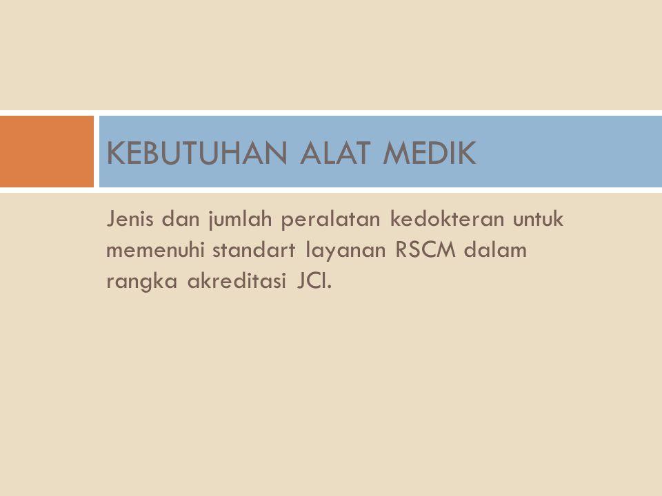 Jenis dan jumlah peralatan kedokteran untuk memenuhi standart layanan RSCM dalam rangka akreditasi JCI. KEBUTUHAN ALAT MEDIK