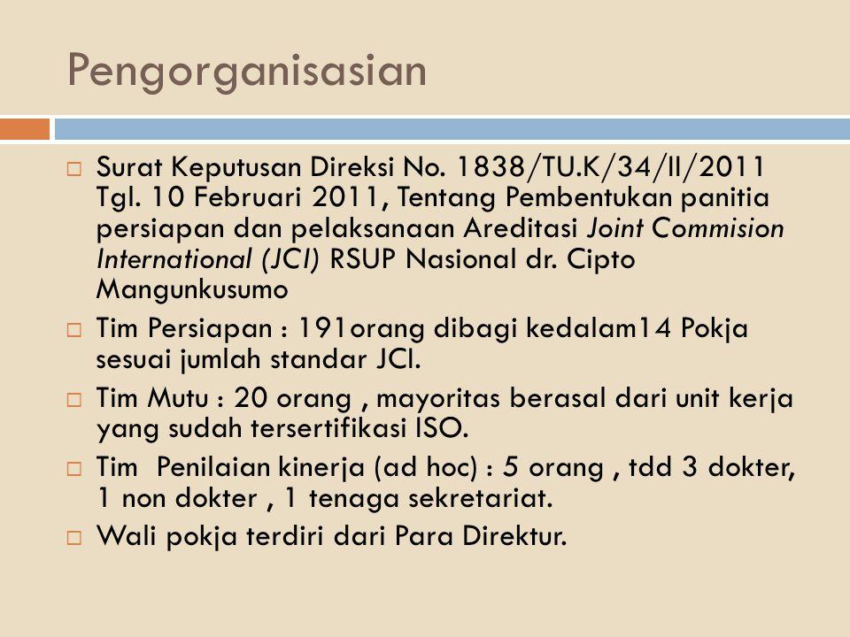 Pengorganisasian  Surat Keputusan Direksi No. 1838/TU.K/34/II/2011 Tgl. 10 Februari 2011, Tentang Pembentukan panitia persiapan dan pelaksanaan Aredi