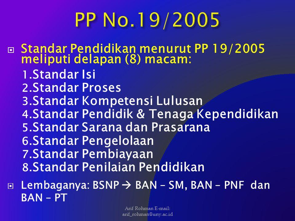  Standar Pendidikan menurut PP 19/2005 meliputi delapan (8) macam: 1. Standar Isi 2. Standar Proses 3. Standar Kompetensi Lulusan 4. Standar Pendidik