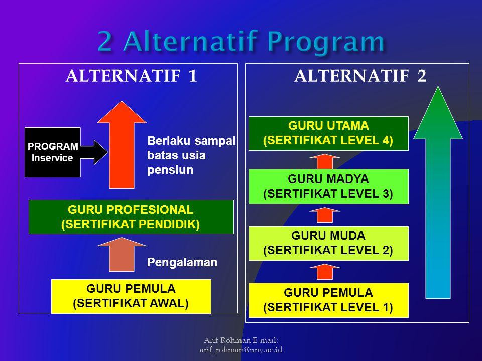 ALTERNATIF 1ALTERNATIF 2 GURU PEMULA (SERTIFIKAT AWAL) GURU PROFESIONAL (SERTIFIKAT PENDIDIK) Pengalaman Berlaku sampai batas usia pensiun PROGRAM Ins