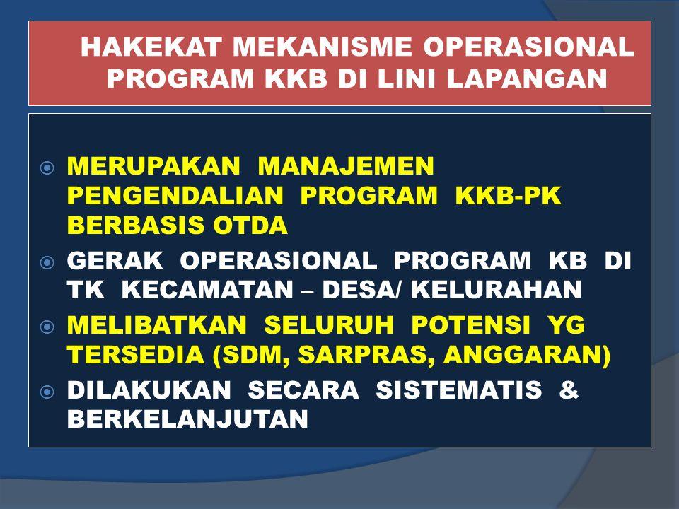  LDU/DDF : 1.162 PLKB/PKB  PDT : 1.580 PLKB Non PNS  REFRESHING *) : 8.468 PLKB/PKB (Termasuk Pelatihan Penjejangan PKB Trampil ke Ahli 3000 orang)  KIP/K : 2.157 orang  BCC : 1.084 PLKB  Beasiswa S1 UT **) : 500 PKB/PLKB PNS (SMA) Keterangan : *) Memperhatikan permasalahan setempat, jangan mengirim dia lagi - dia lagi .