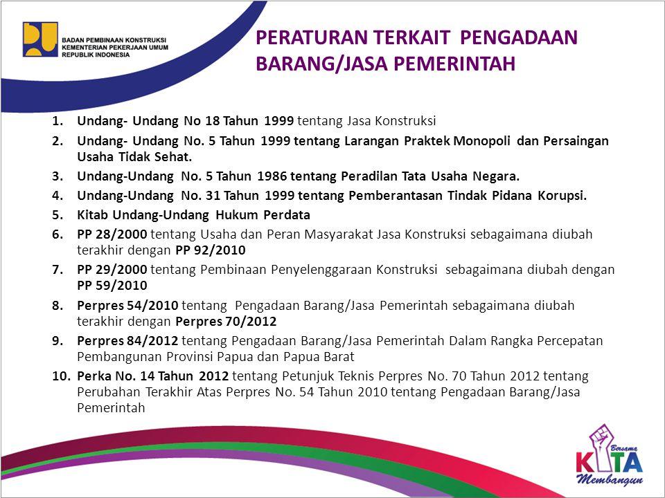 PERATURAN TERKAIT PENGADAAN BARANG/JASA PEMERINTAH 1.Undang- Undang No 18 Tahun 1999 tentang Jasa Konstruksi 2.Undang- Undang No. 5 Tahun 1999 tentang