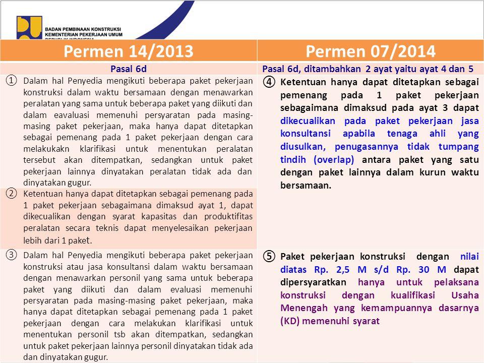 Permen 14/2013Permen 07/2014 Pasal 6dPasal 6d, ditambahkan 2 ayat yaitu ayat 4 dan 5 ①Dalam hal Penyedia mengikuti beberapa paket pekerjaan konstruksi