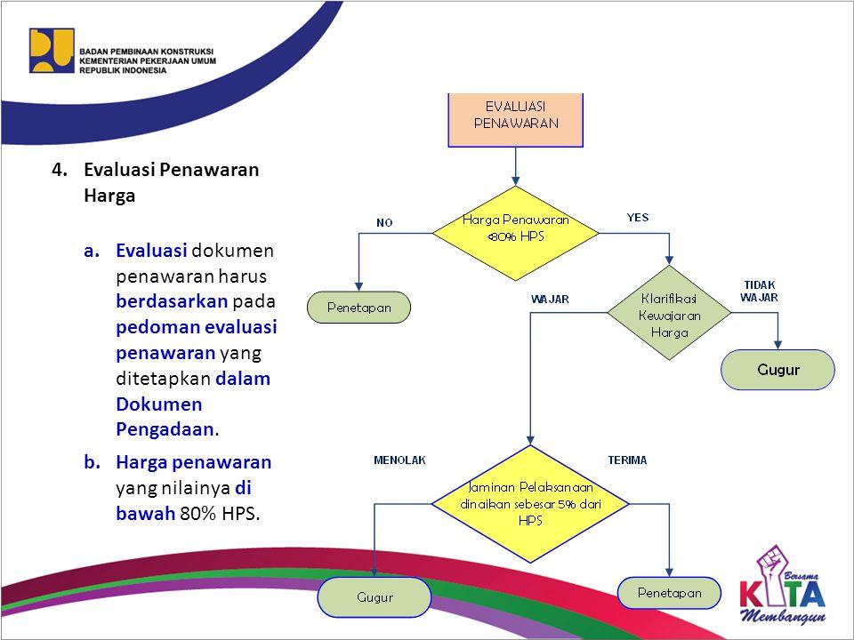4.Evaluasi Penawaran Harga a.Evaluasi dokumen penawaran harus berdasarkan pada pedoman evaluasi penawaran yang ditetapkan dalam Dokumen Pengadaan. b.H