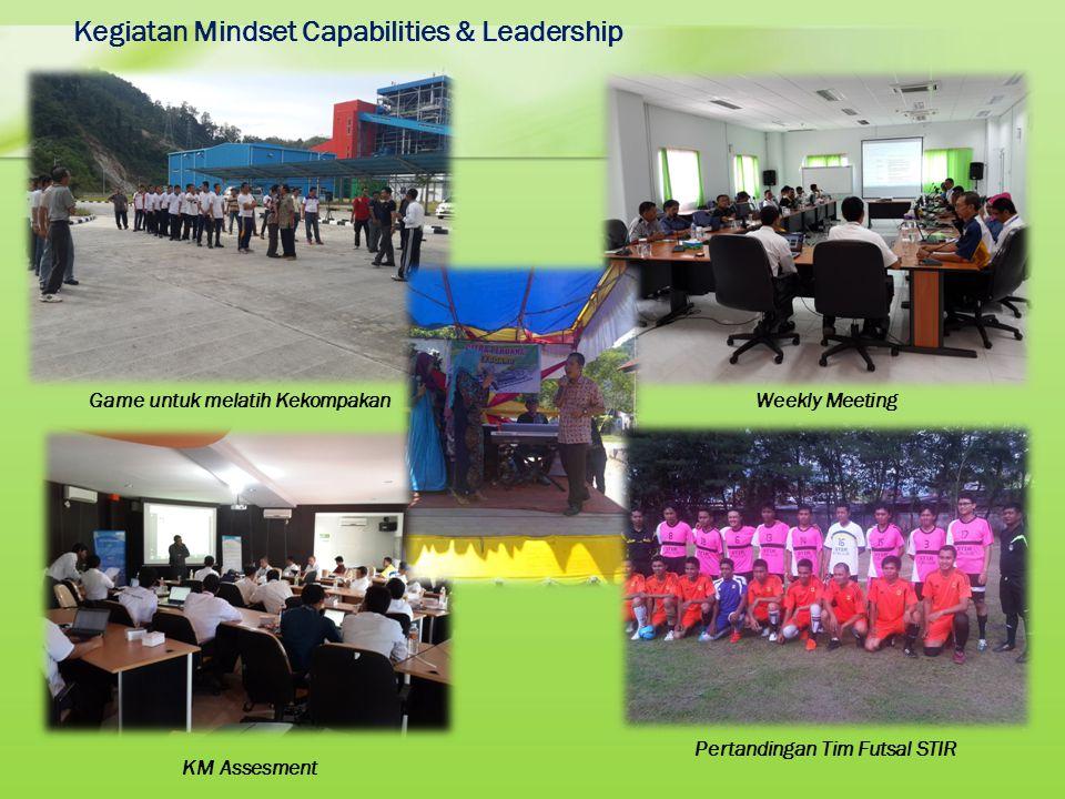Kegiatan Mindset Capabilities & Leadership Game untuk melatih KekompakanWeekly Meeting Pertandingan Tim Futsal STIR KM Assesment