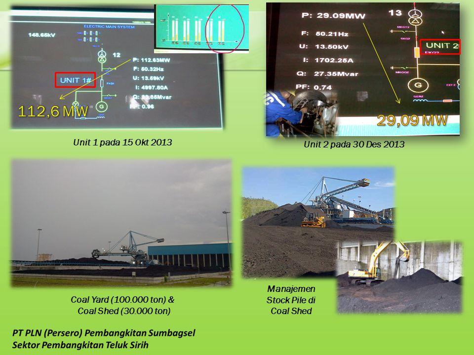 Unit 1 pada 15 Okt 2013 Manajemen Stock Pile di Coal Shed Coal Yard (100.000 ton) & Coal Shed (30.000 ton) Unit 2 pada 30 Des 2013