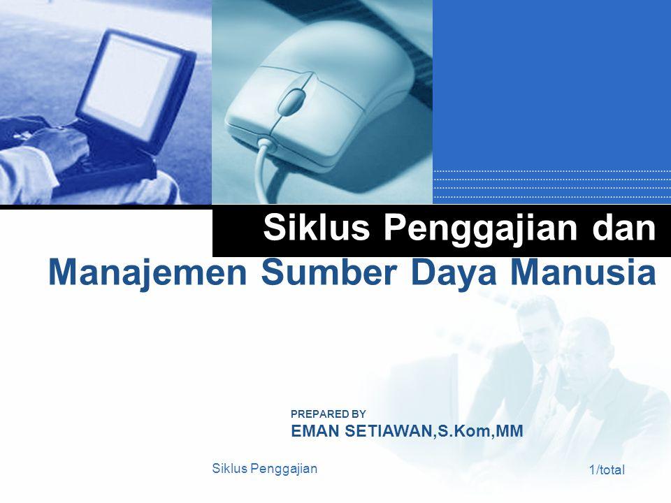 Siklus Penggajian 1/total Siklus Penggajian dan Manajemen Sumber Daya Manusia PREPARED BY EMAN SETIAWAN,S.Kom,MM