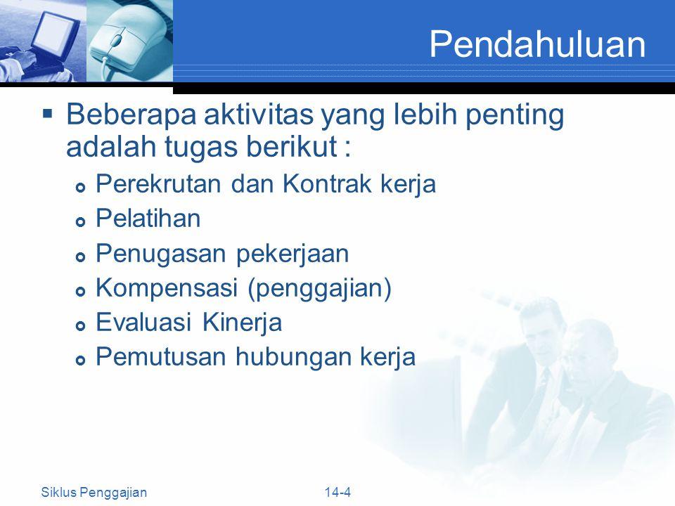 14-4 Pendahuluan  Beberapa aktivitas yang lebih penting adalah tugas berikut :  Perekrutan dan Kontrak kerja  Pelatihan  Penugasan pekerjaan  Kom