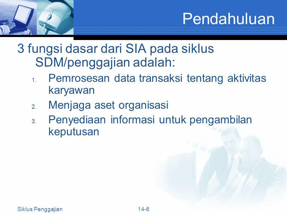 14-6 3 fungsi dasar dari SIA pada siklus SDM/penggajian adalah: 1. Pemrosesan data transaksi tentang aktivitas karyawan 2. Menjaga aset organisasi 3.